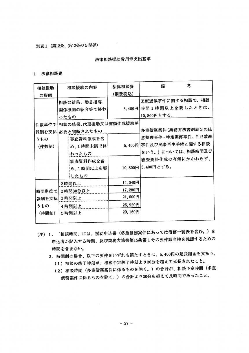 弁護士山中理司(大阪弁護士会所属)のHP